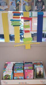 De leesmeter en de boekenkast van Actief Leren Lezen